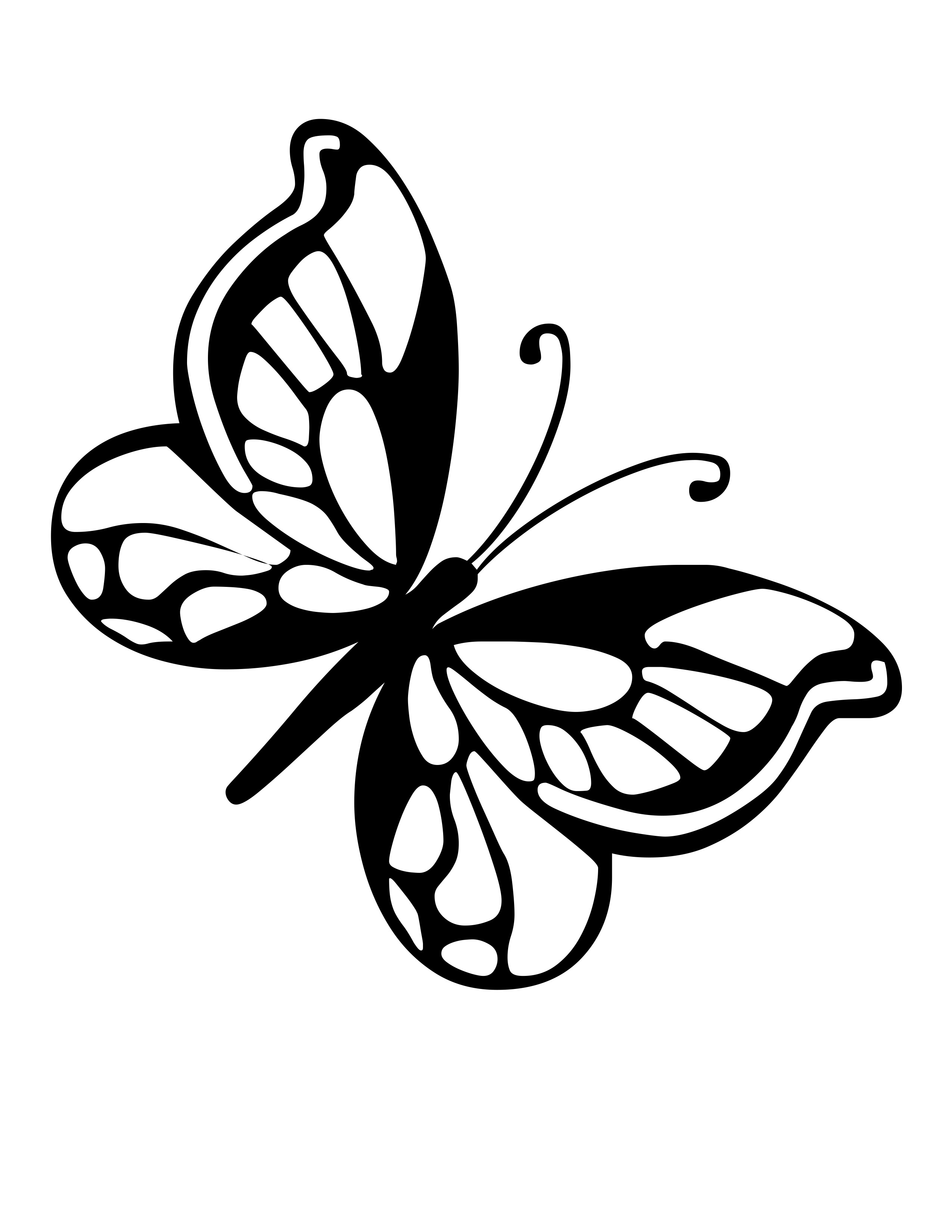 Label butterfly coloring pages